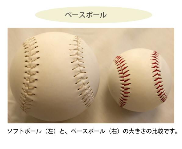 野球ボールにプリントとソフトボールにプリント